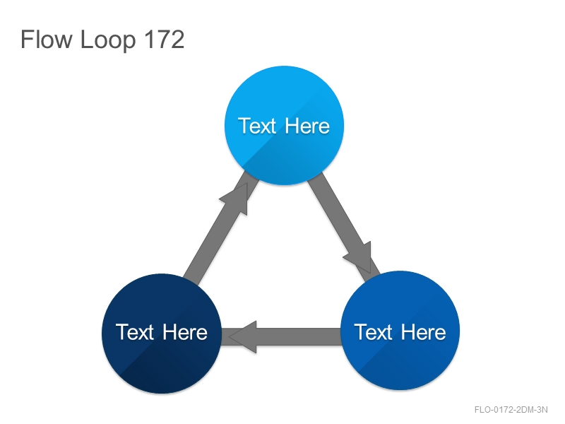 Flow Loop 172