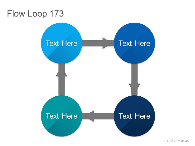 Flow Loop 173