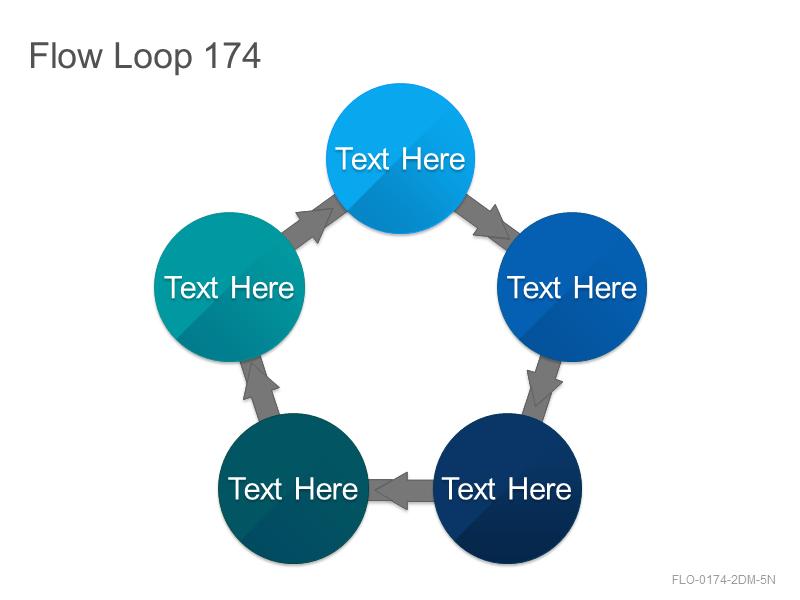 Flow Loop 174