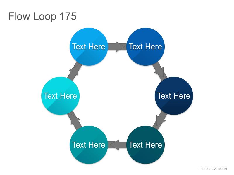 Flow Loop 175