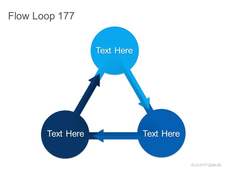 Flow Loop 177