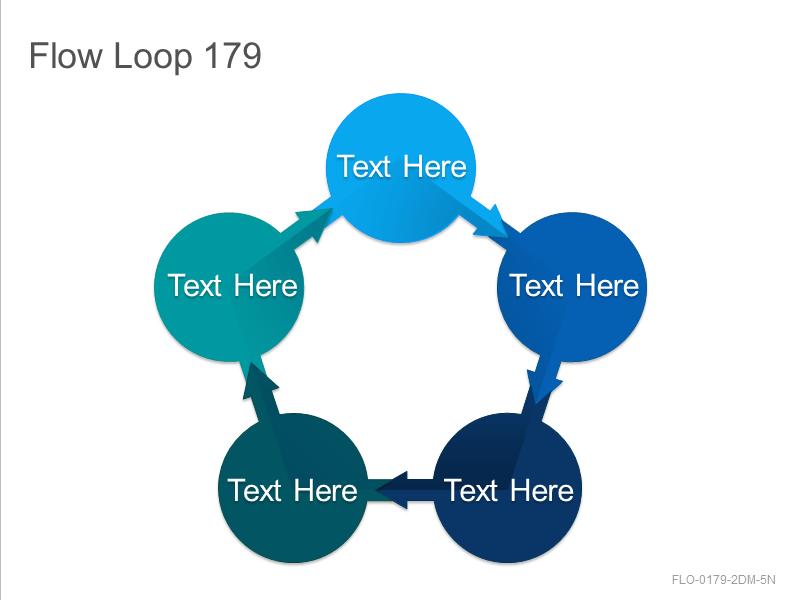 Flow Loop 179