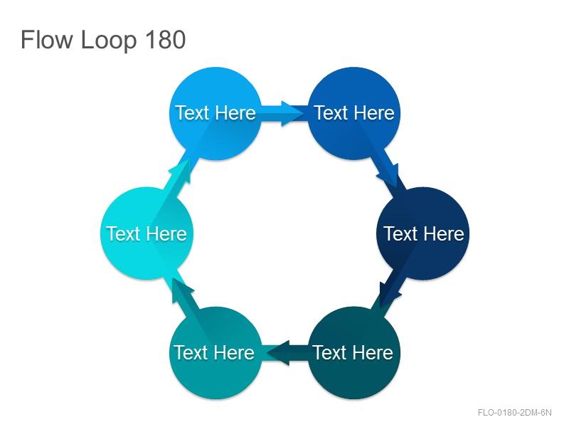 Flow Loop 180