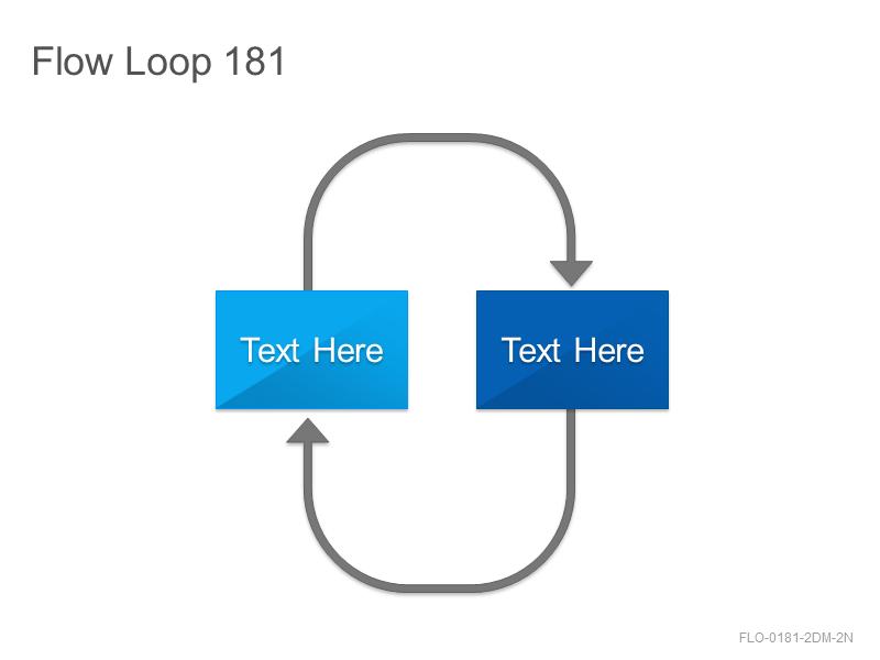 Flow Loop 181