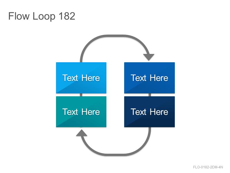 Flow Loop 182