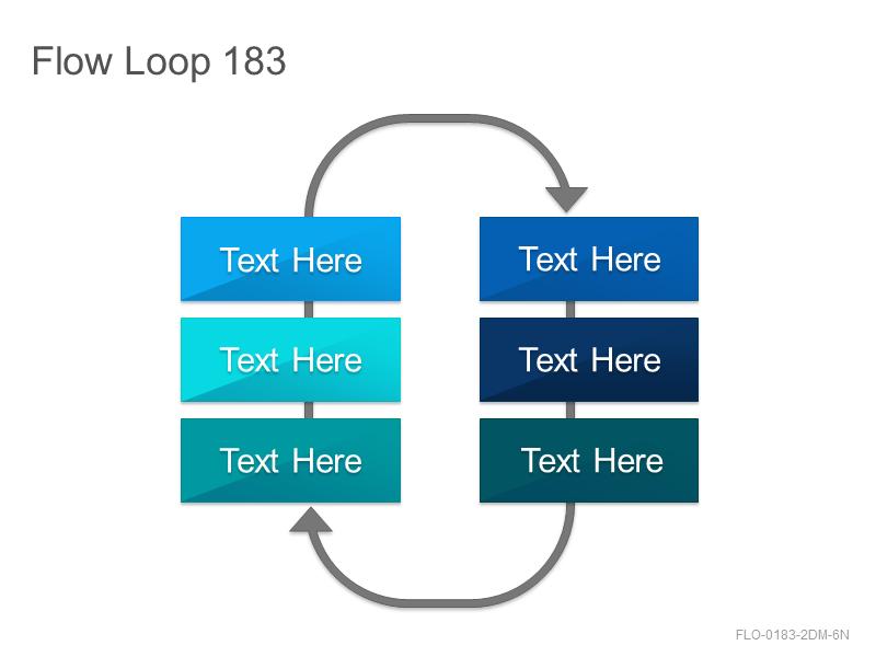 Flow Loop 183