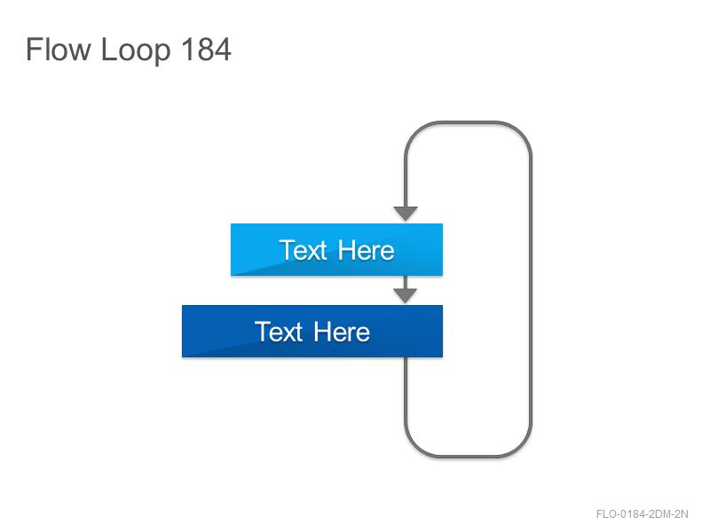 Flow Loop 184