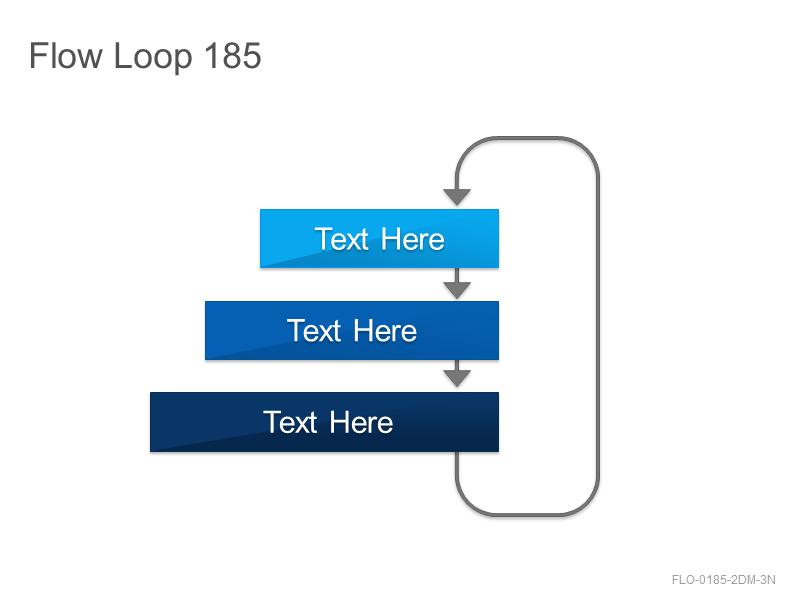 Flow Loop 185