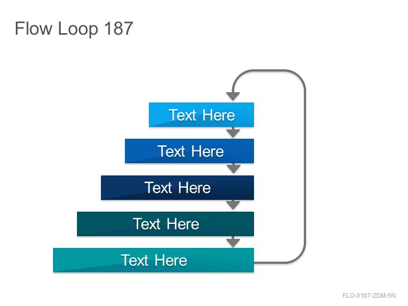 Flow Loop 187