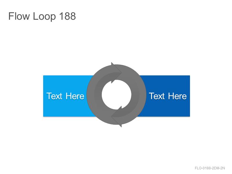 Flow Loop 188