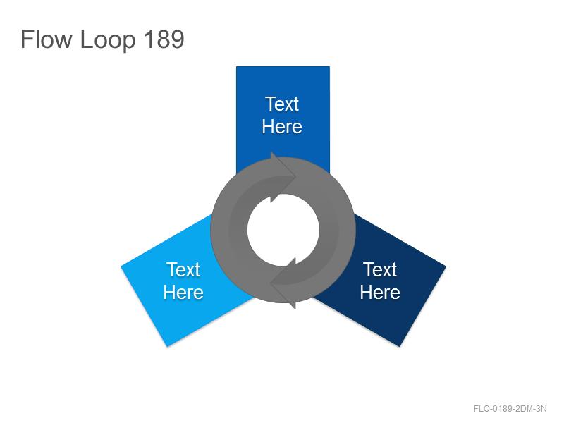 Flow Loop 189