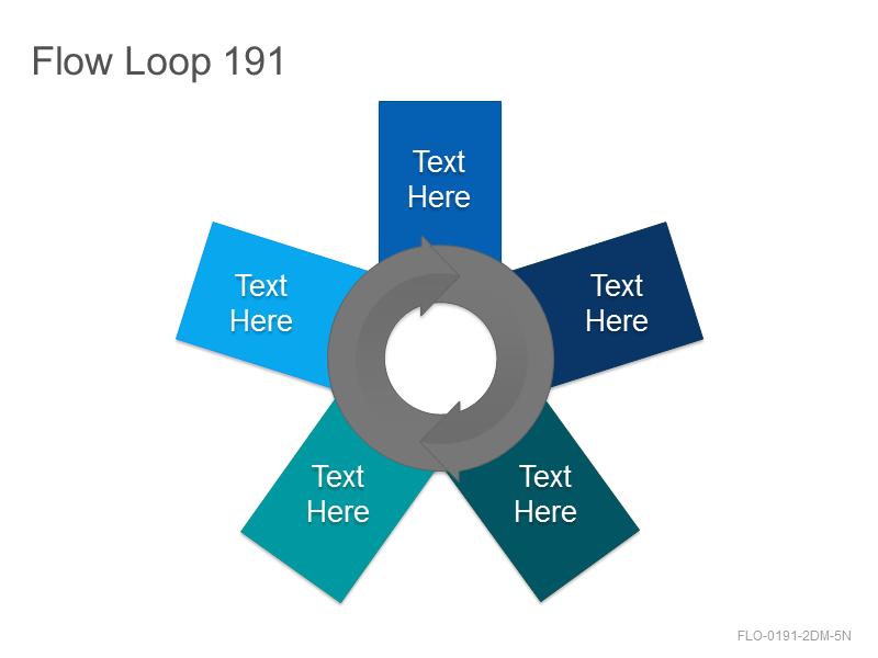 Flow Loop 191