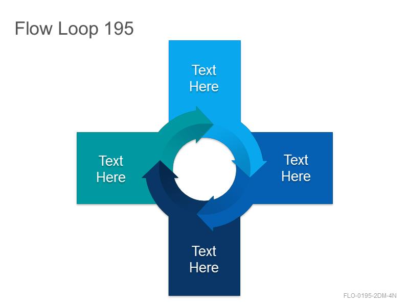 Flow Loop 195