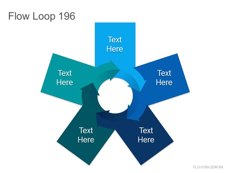 Flow Loop 196