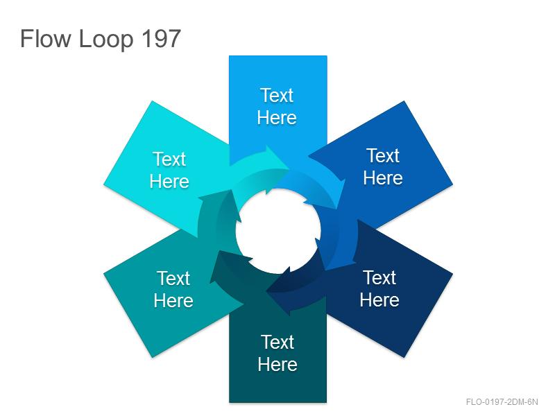 Flow Loop 197
