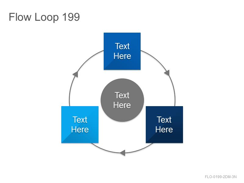 Flow Loop 199