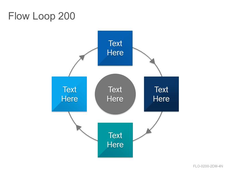 Flow Loop 200