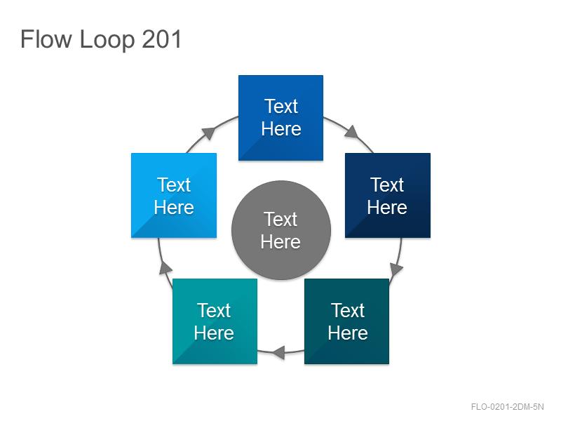 Flow Loop 201