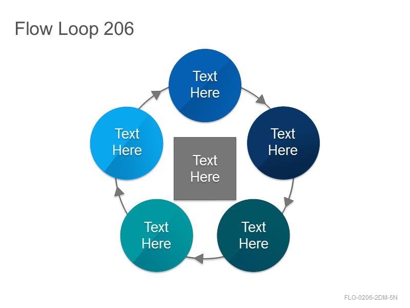 Flow Loop 206