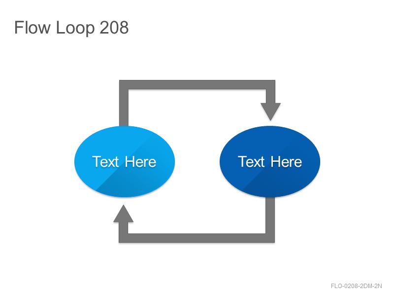 Flow Loop 208