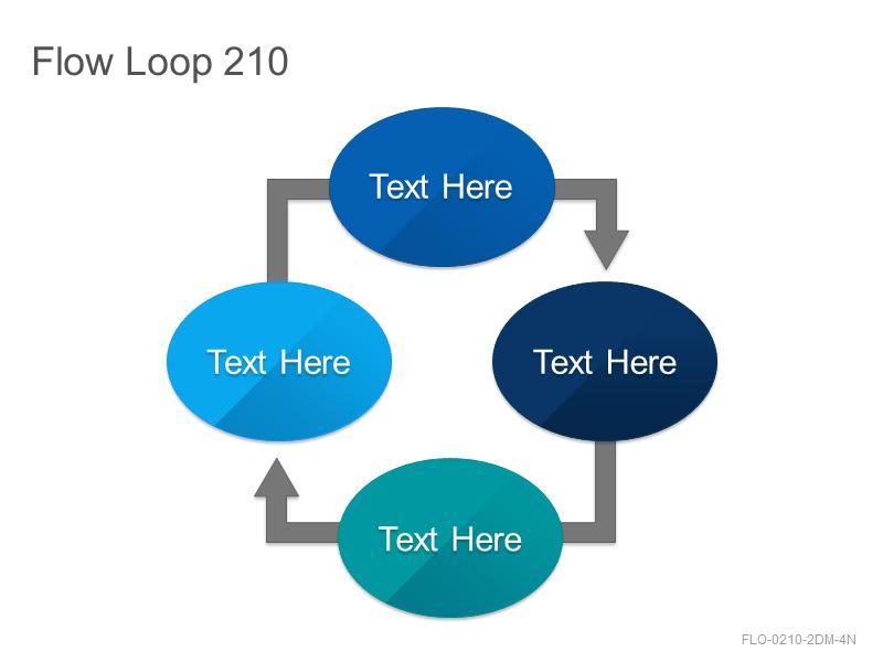 Flow Loop 210