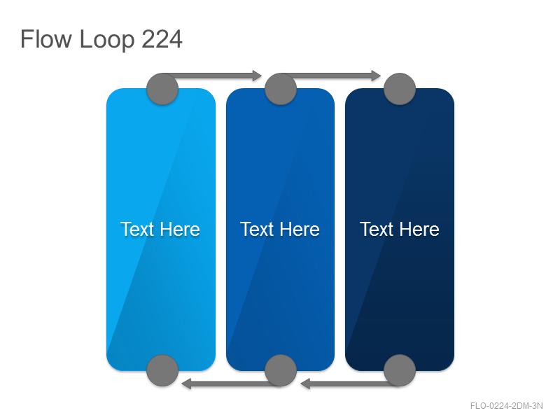 Flow Loop 224