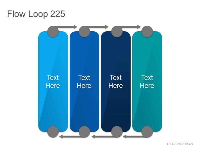 Flow Loop 225