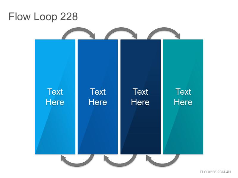 Flow Loop 228