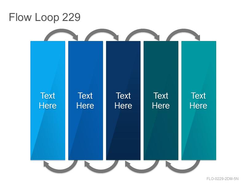 Flow Loop 229