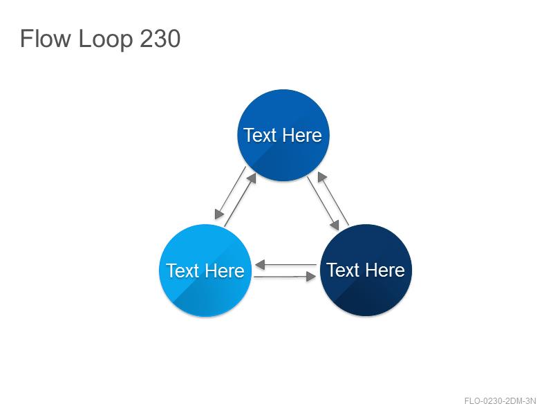 Flow Loop 230