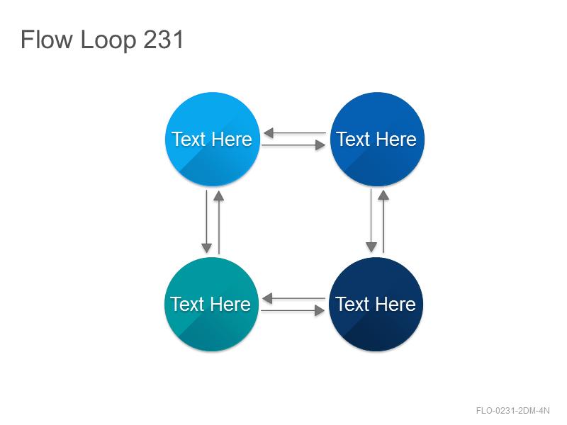 Flow Loop 231