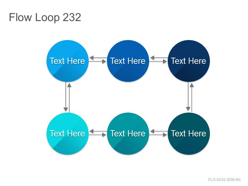 Flow Loop 232