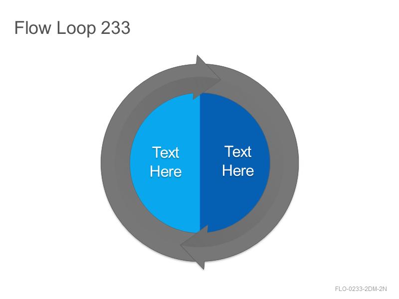 Flow Loop 233
