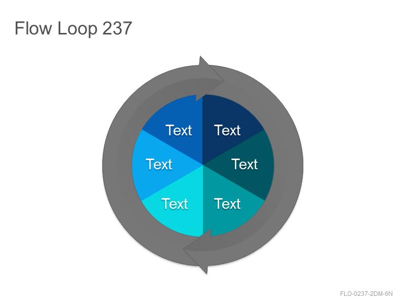 Flow Loop 237
