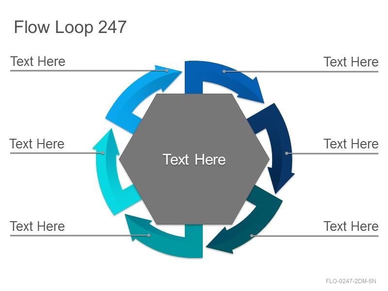 Flow Loop 247
