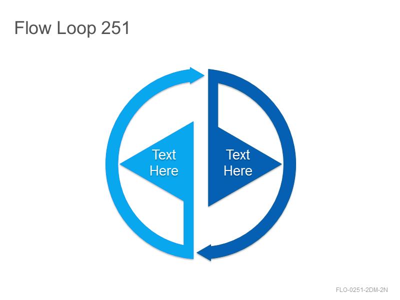 Flow Loop 251