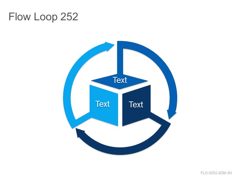 Flow Loop 252