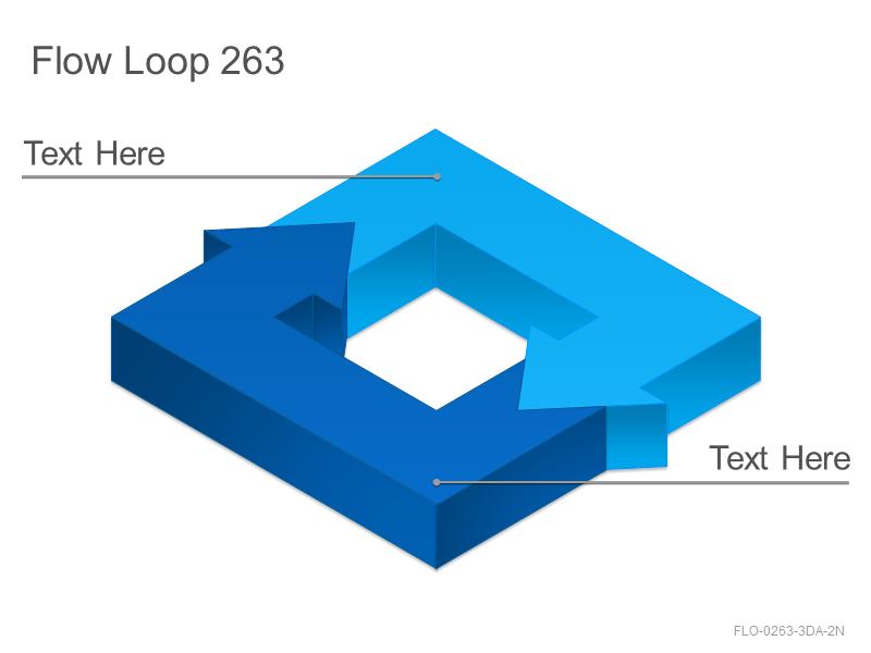 Flow Loop 263