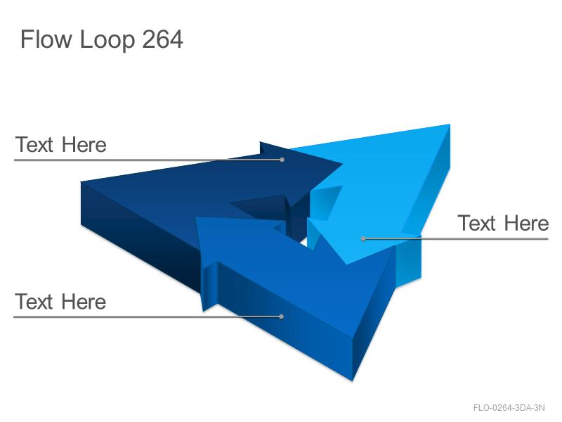 Flow Loop 264