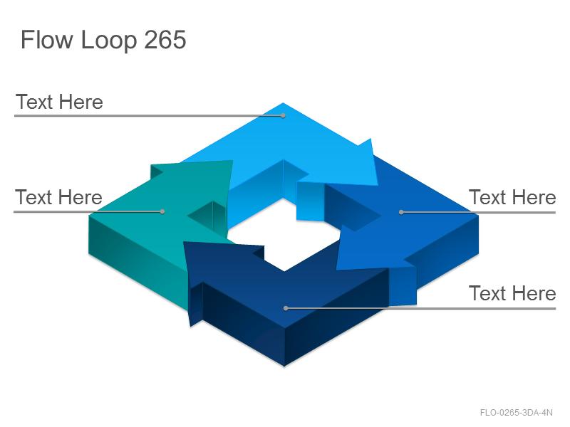 Flow Loop 265