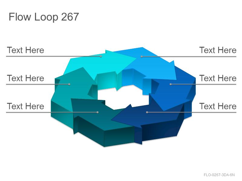 Flow Loop 267