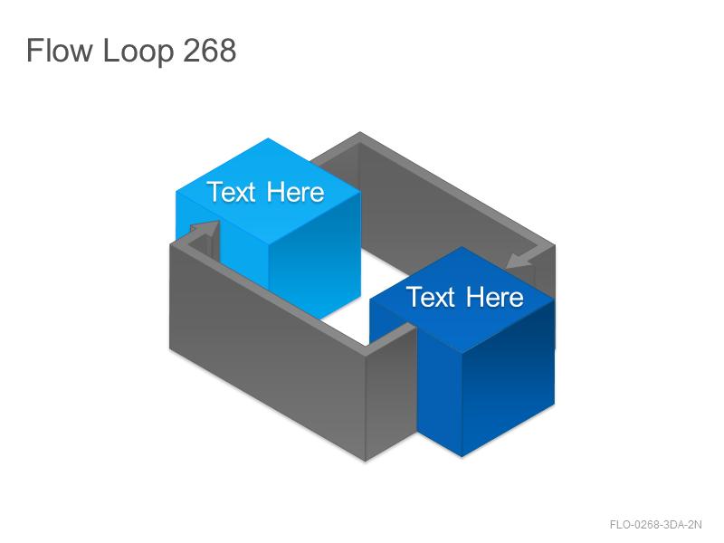Flow Loop 268