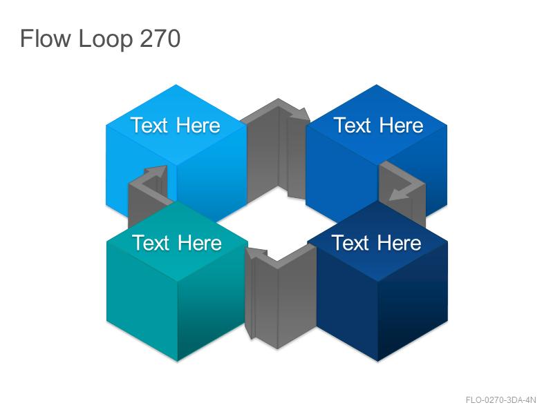 Flow Loop 270