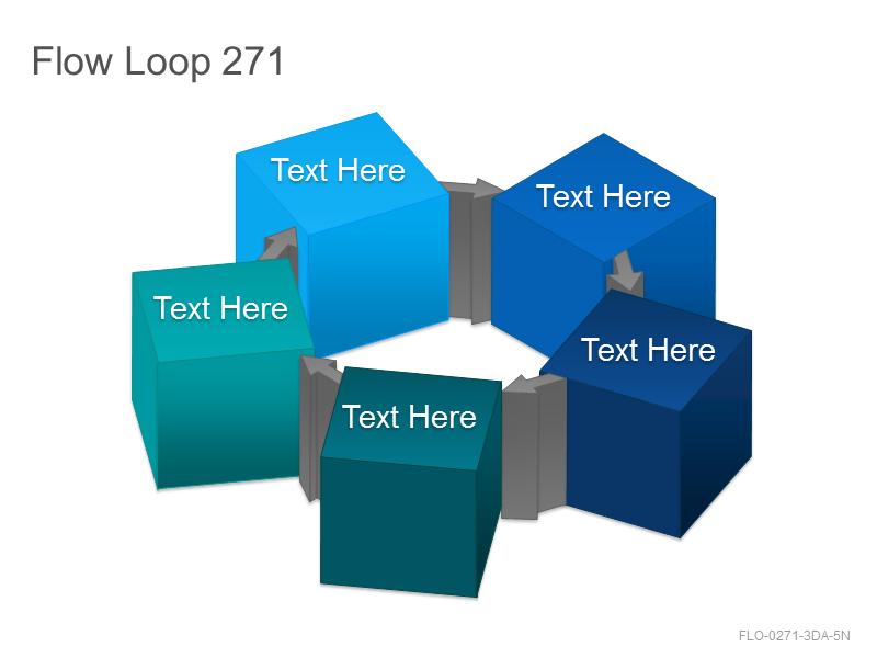 Flow Loop 271