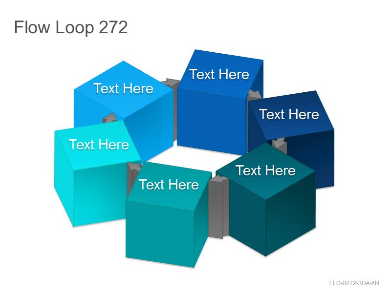 Flow Loop 272