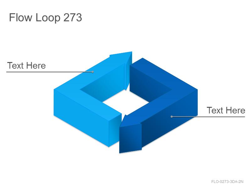 Flow Loop 273