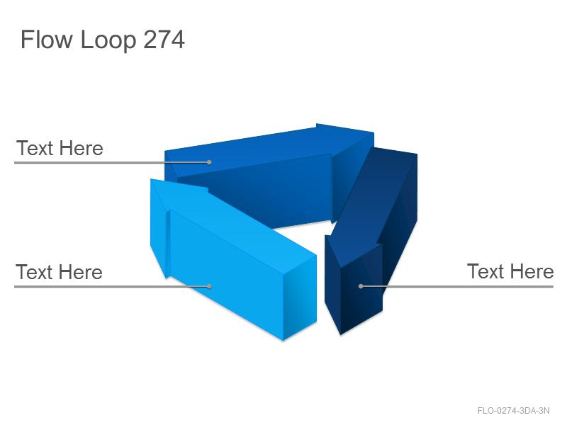 Flow Loop 274