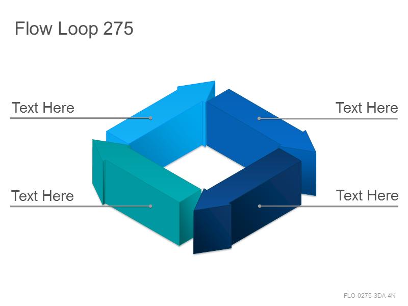 Flow Loop 275