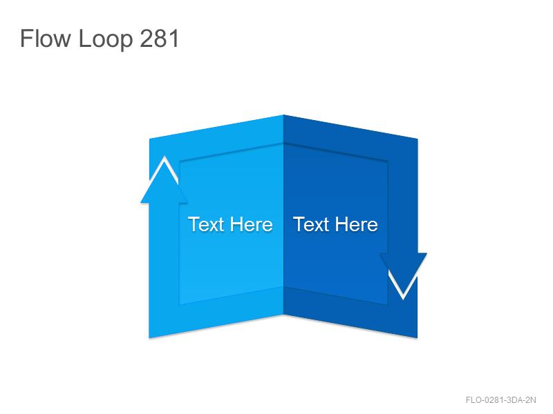 Flow Loop 281