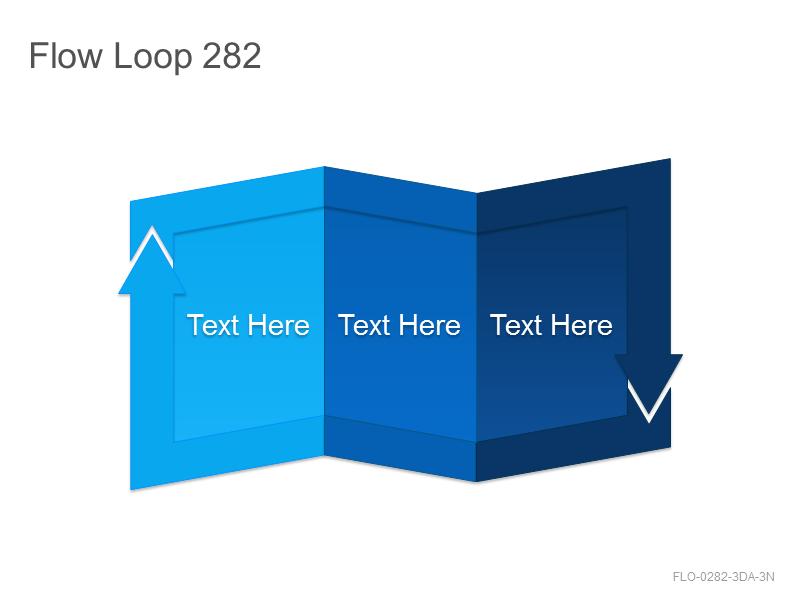 Flow Loop 282